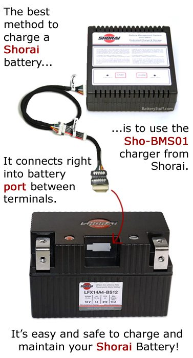 Shorai Charger Connection