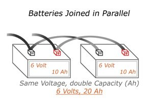 Understanding Battery Configurations | Battery Stuff on series parallel speaker wiring calculator, batteries in parallel diagram, series circuit diagram, series and parallel electrical wiring, series vs. parallel subwoofer diagram, parallel circuit diagram,