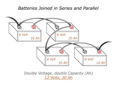 Series Parallel understanding battery configurations battery stuff wiring diagram for 4 6-volt batteries at et-consult.org
