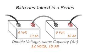 understanding battery configurations battery stuff Schumacher Battery Charger Wiring Diagram battery bank tutorial joining batteries via series or parallel for increased power